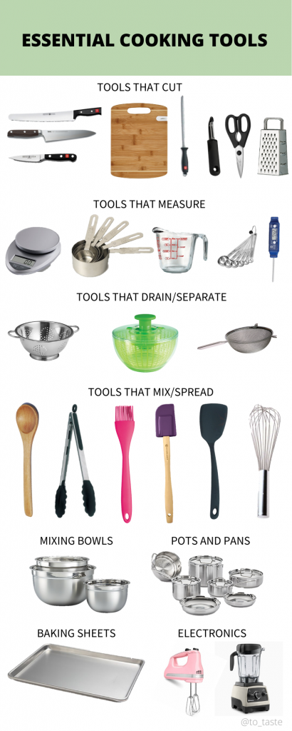 Infographic that shows essential cooking equipment for home cooks.