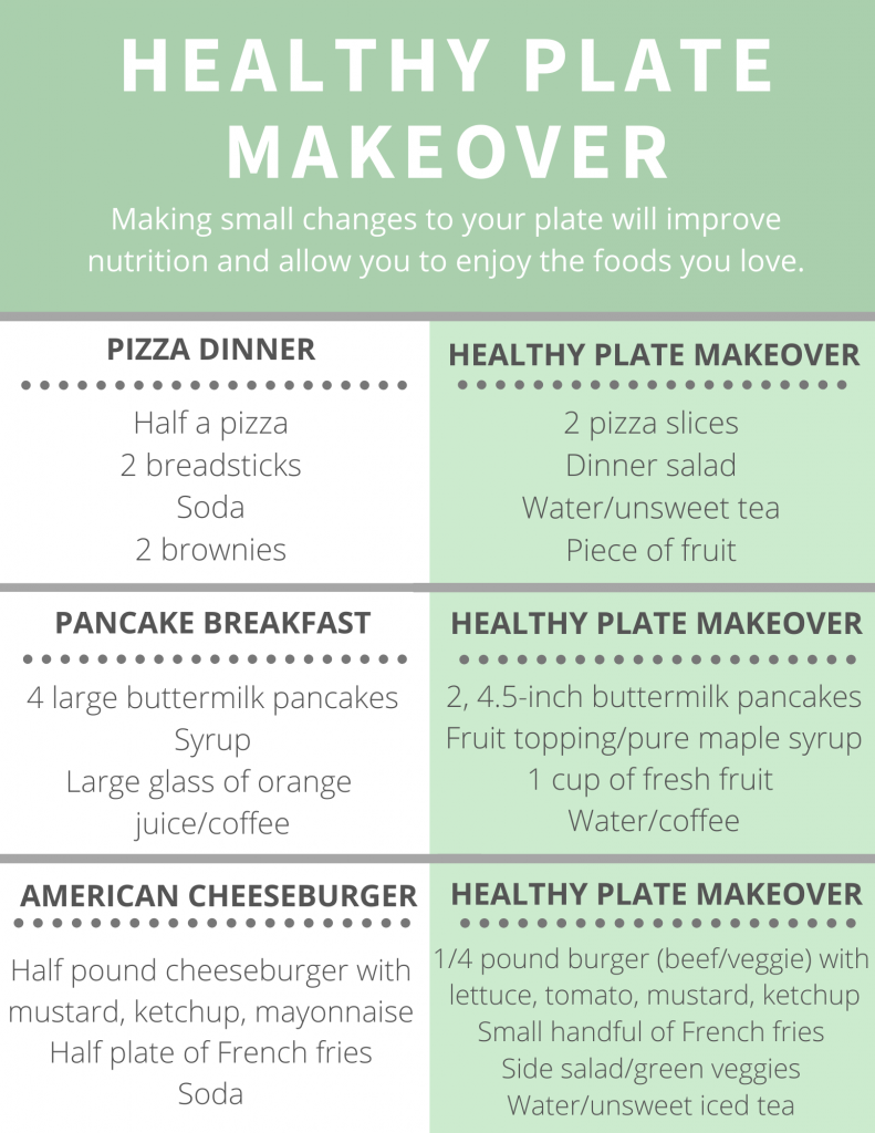 healthy plate makeover ideas - simple swaps: pizza, pancake, cheeseburger