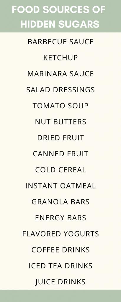 list of hidden sugars in foods