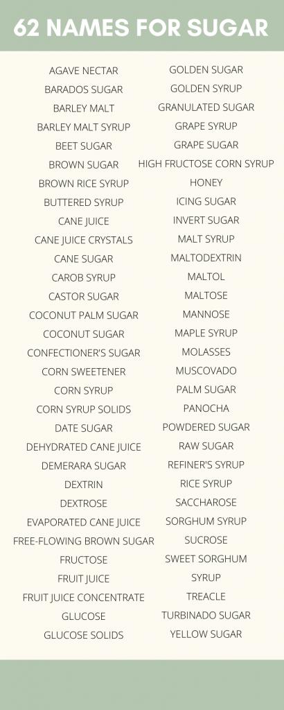 62 names for sugar