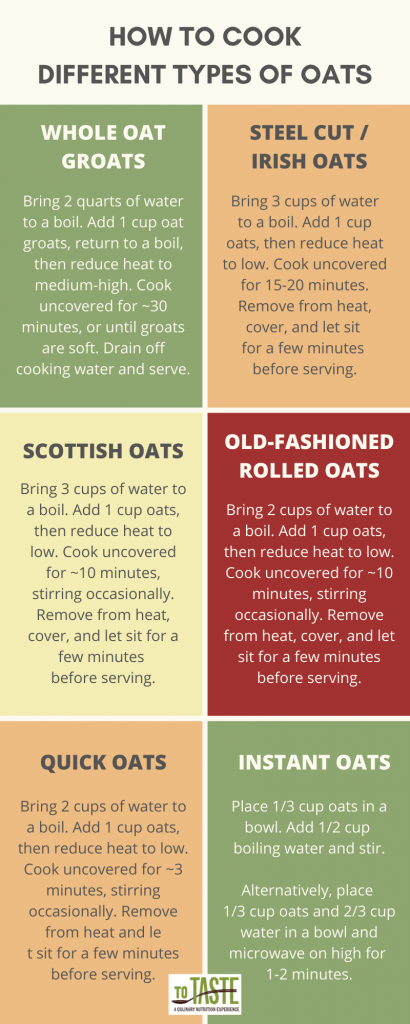 How to cook Different Types of Oats