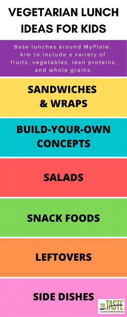 Vegetarian Lunch Ideas for Kids